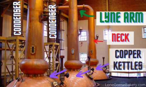 diagram of distillery parts